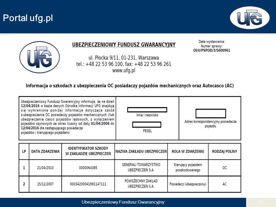 Ubezpieczeniowy Fundusz Gwarancyjny 21 Portal ufg.pl