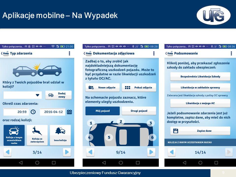 Ubezpieczeniowy Fundusz Gwarancyjny 9 Aplikacje mobilne – Na Wypadek