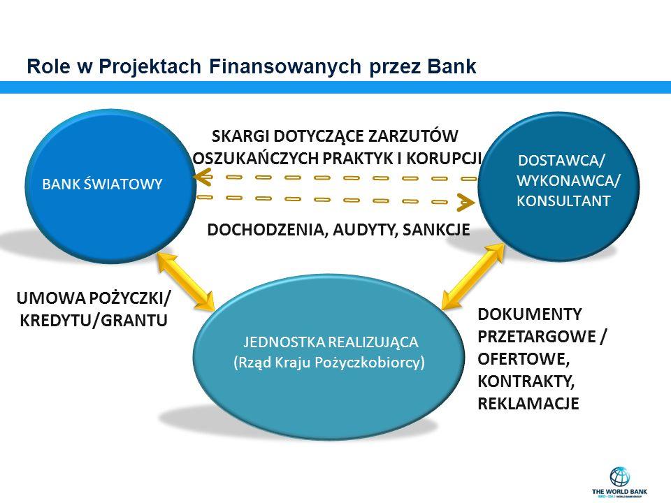 Role w Projektach Finansowanych przez Bank BANK ŚWIATOWY DOSTAWCA/ WYKONAWCA/ KONSULTANT JEDNOSTKA REALIZUJĄCA (Rząd Kraju Pożyczkobiorcy) UMOWA POŻYCZKI/ KREDYTU/GRANTU DOCHODZENIA, AUDYTY, SANKCJE SKARGI DOTYCZĄCE ZARZUTÓW OSZUKAŃCZYCH PRAKTYK I KORUPCJI DOKUMENTY PRZETARGOWE / OFERTOWE, KONTRAKTY, REKLAMACJE