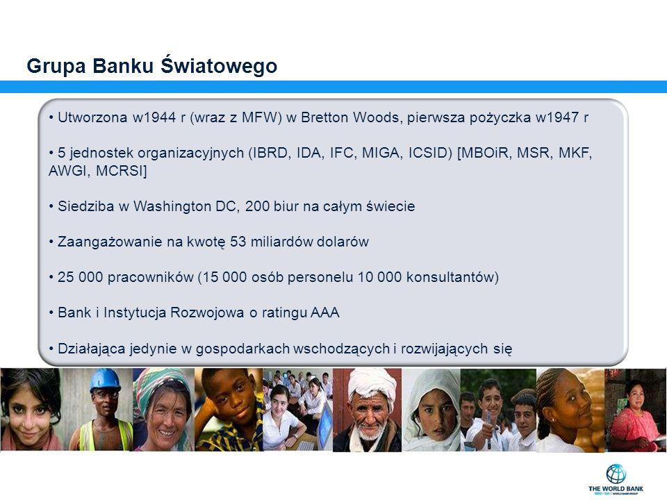 Grupa Banku Światowego Utworzona w1944 r (wraz z MFW) w Bretton Woods, pierwsza pożyczka w1947 r 5 jednostek organizacyjnych (IBRD, IDA, IFC, MIGA, IC