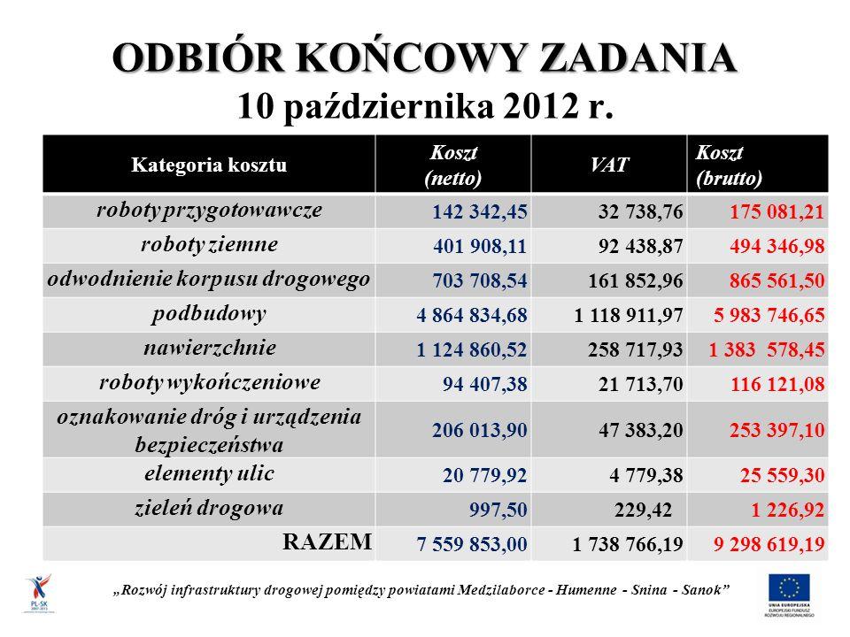ODBIÓR KOŃCOWY ZADANIA ODBIÓR KOŃCOWY ZADANIA 10 października 2012 r.