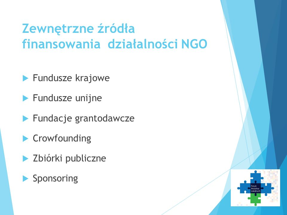 Zewnętrzne źródła finansowania działalności NGO  Fundusze krajowe  Fundusze unijne  Fundacje grantodawcze  Crowfounding  Zbiórki publiczne  Spon