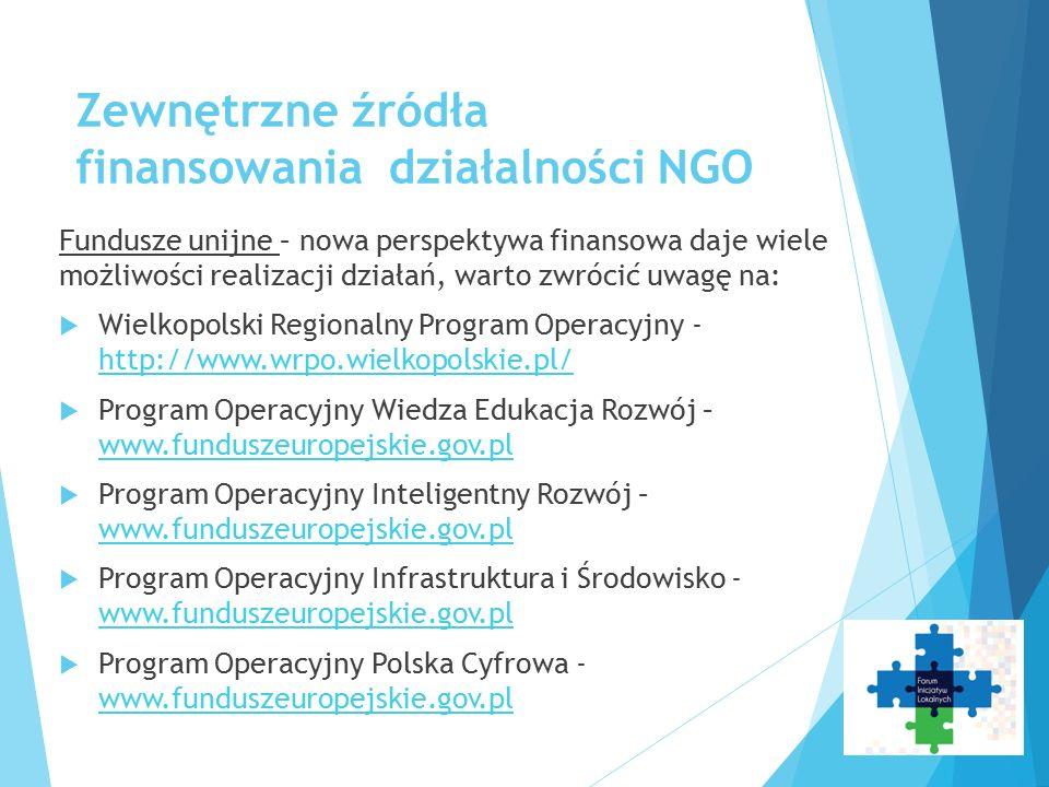 Zewnętrzne źródła finansowania działalności NGO Fundusze unijne – nowa perspektywa finansowa daje wiele możliwości realizacji działań, warto zwrócić uwagę na:  Wielkopolski Regionalny Program Operacyjny - http://www.wrpo.wielkopolskie.pl/ http://www.wrpo.wielkopolskie.pl/  Program Operacyjny Wiedza Edukacja Rozwój – www.funduszeuropejskie.gov.pl www.funduszeuropejskie.gov.pl  Program Operacyjny Inteligentny Rozwój – www.funduszeuropejskie.gov.pl www.funduszeuropejskie.gov.pl  Program Operacyjny Infrastruktura i Środowisko - www.funduszeuropejskie.gov.pl www.funduszeuropejskie.gov.pl  Program Operacyjny Polska Cyfrowa - www.funduszeuropejskie.gov.pl www.funduszeuropejskie.gov.pl