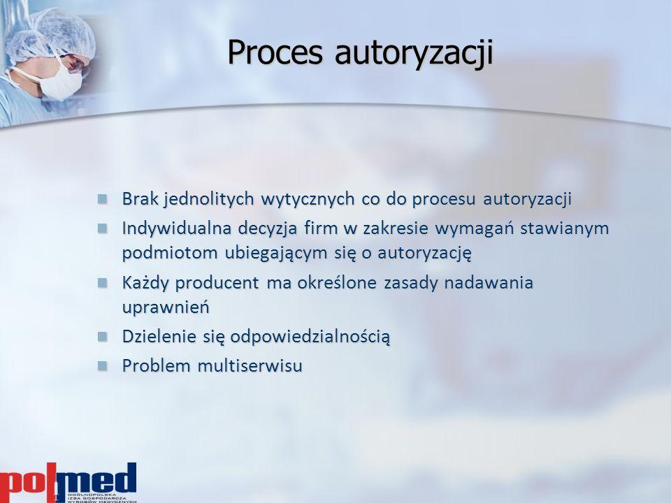 Proces autoryzacji Brak jednolitych wytycznych co do procesu autoryzacji Brak jednolitych wytycznych co do procesu autoryzacji Indywidualna decyzja fi
