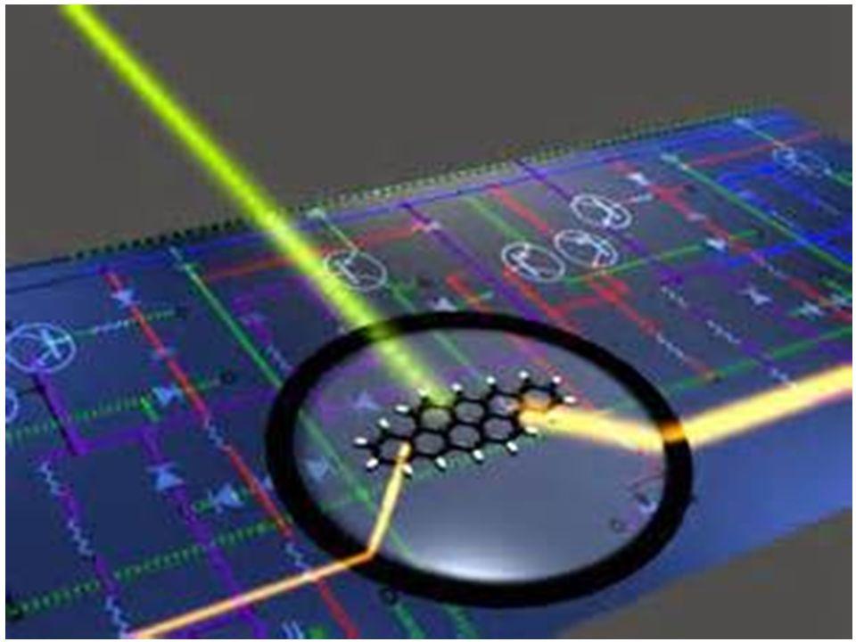 Komputer optyczny (lub komputer fotoniczny) Hipotetyczne urządzenie wykorzystujące fotony zamiast prądu elektrycznego do przeprowadzania obliczeń.