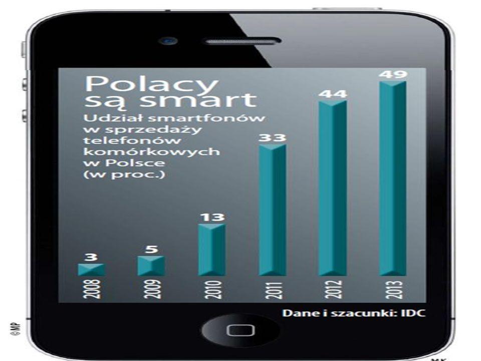Smartfon (smartphone) Przenośne urządzenie telefoniczne łączące w sobie funkcje telefonu komórkowego i komputera kieszonkowego (PDA – Personal Digital