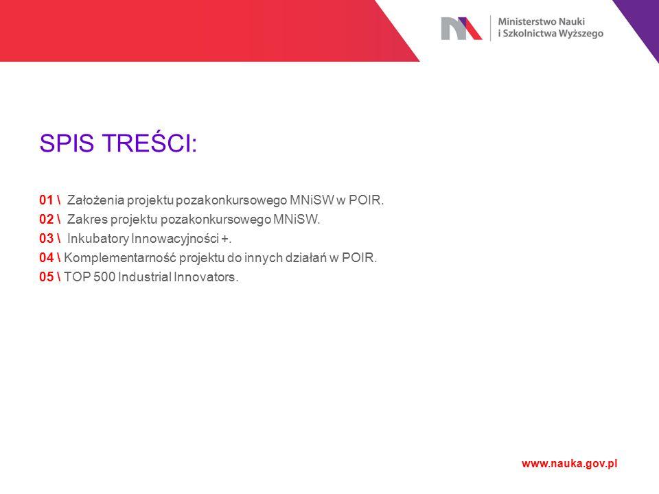 SPIS TREŚCI: 01 \ Założenia projektu pozakonkursowego MNiSW w POIR. 02 \ Zakres projektu pozakonkursowego MNiSW. 03 \ Inkubatory Innowacyjności +. 04