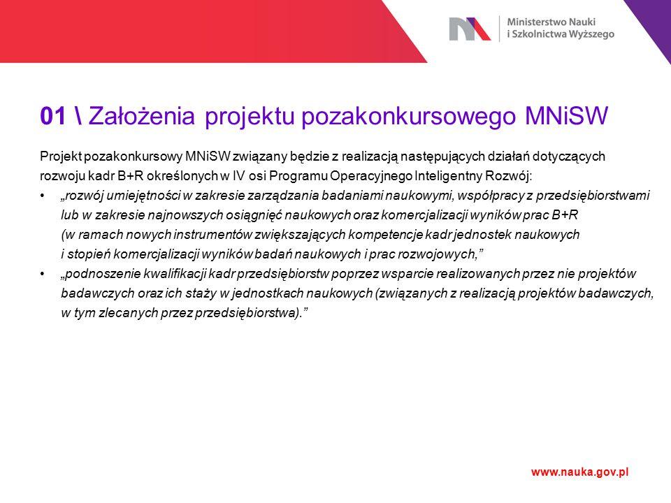01 \ Założenia projektu pozakonkursowego MNiSW www.nauka.gov.pl Przy tworzeniu projektu pozakonkursowego MNiSW wykorzystane zostały doświadczenia związane z następującymi konkursami wspierającymi komercjalizację wyników badań naukowych i prac rozwojowych: Kreator Innowacyjności, Patent Plus, SPIN-TECH, TOP-500 Innovators, Brokerzy Innowacji, Inkubatory Innowacyjności.