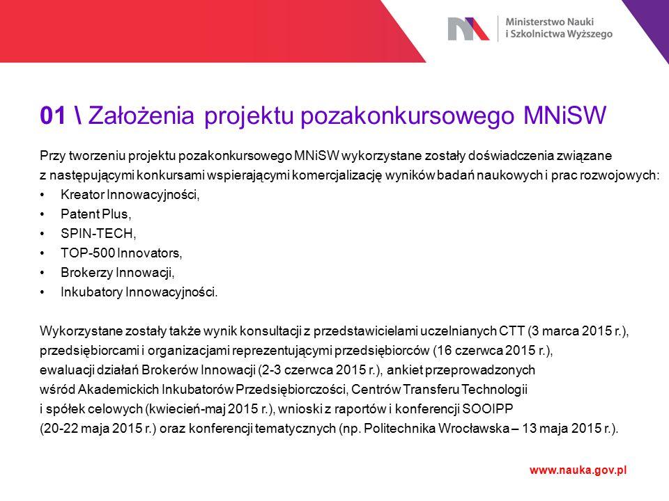 01 \ Założenia projektu pozakonkursowego MNiSW www.nauka.gov.pl Przy tworzeniu projektu pozakonkursowego MNiSW wykorzystane zostały doświadczenia zwią
