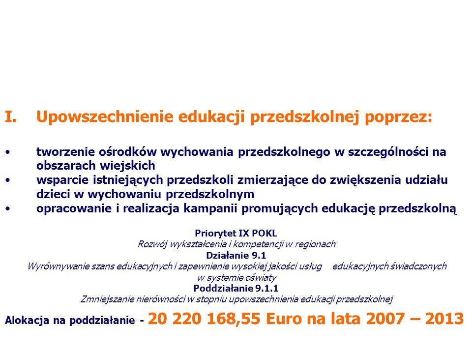 I.Upowszechnienie edukacji przedszkolnej poprzez: tworzenie ośrodków wychowania przedszkolnego w szczególności na obszarach wiejskich wsparcie istniejących przedszkoli zmierzające do zwiększenia udziału dzieci w wychowaniu przedszkolnym opracowanie i realizacja kampanii promujących edukację przedszkolną Priorytet IX POKL Rozwój wykształcenia i kompetencji w regionach Działanie 9.1 Wyrównywanie szans edukacyjnych i zapewnienie wysokiej jakości usług edukacyjnych świadczonych w systemie oświaty Poddziałanie 9.1.1 Zmniejszanie nierówności w stopniu upowszechnienia edukacji przedszkolnej Alokacja na poddziałanie - 20 220 168,55 Euro na lata 2007 – 2013