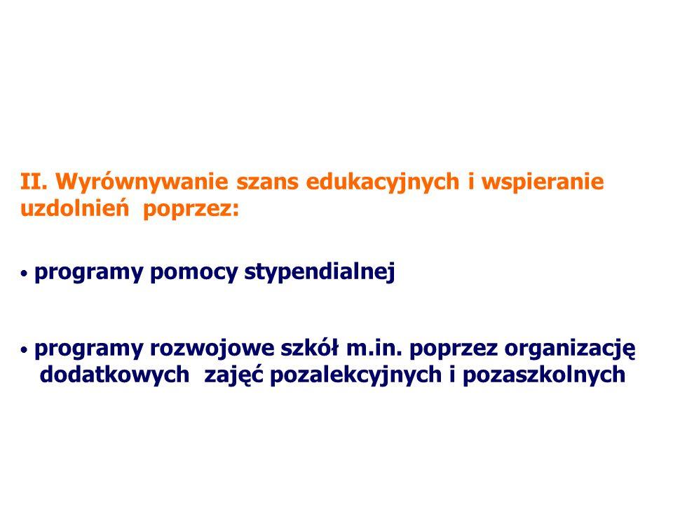 II. Wyrównywanie szans edukacyjnych i wspieranie uzdolnień poprzez: programy pomocy stypendialnej programy rozwojowe szkół m.in. poprzez organizację d