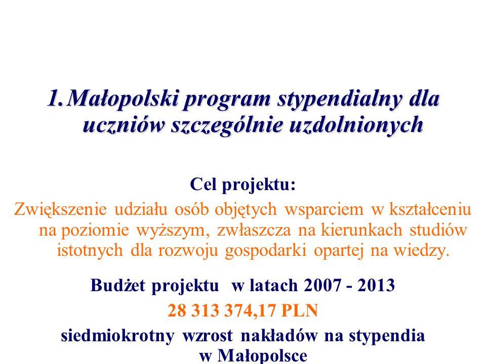 1.Małopolski program stypendialny dla uczniów szczególnie uzdolnionych Cel projektu: Zwiększenie udziału osób objętych wsparciem w kształceniu na poziomie wyższym, zwłaszcza na kierunkach studiów istotnych dla rozwoju gospodarki opartej na wiedzy.