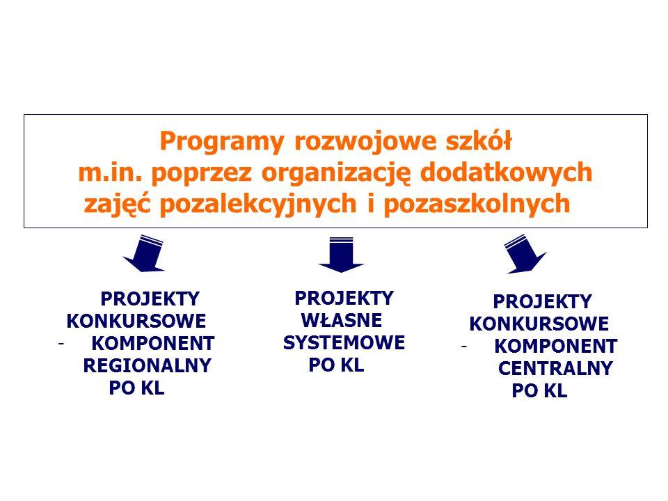 Programy rozwojowe szkół m.in.