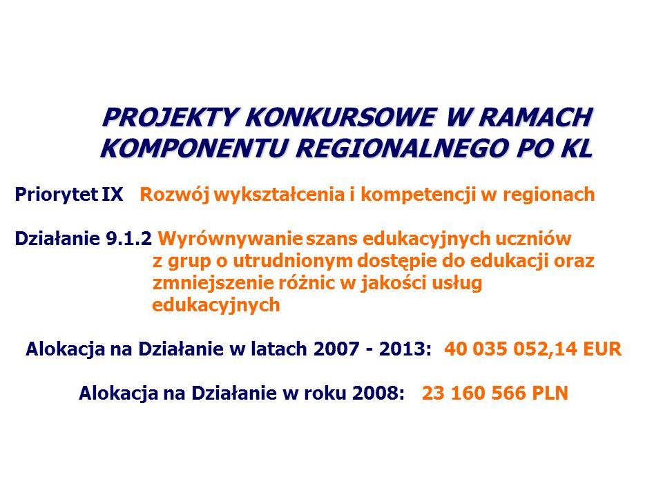 Priorytet IX Rozwój wykształcenia i kompetencji w regionach Działanie 9.1.2 Wyrównywanie szans edukacyjnych uczniów z grup o utrudnionym dostępie do edukacji oraz zmniejszenie różnic w jakości usług edukacyjnych Alokacja na Działanie w latach 2007 - 2013: 40 035 052,14 EUR Alokacja na Działanie w roku 2008: 23 160 566 PLN PROJEKTY KONKURSOWE W RAMACH KOMPONENTU REGIONALNEGO PO KL