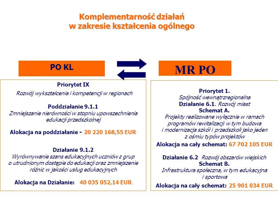 MR PO Priorytet 1. Spójność wewnątrzregionalna Działanie 6.1.