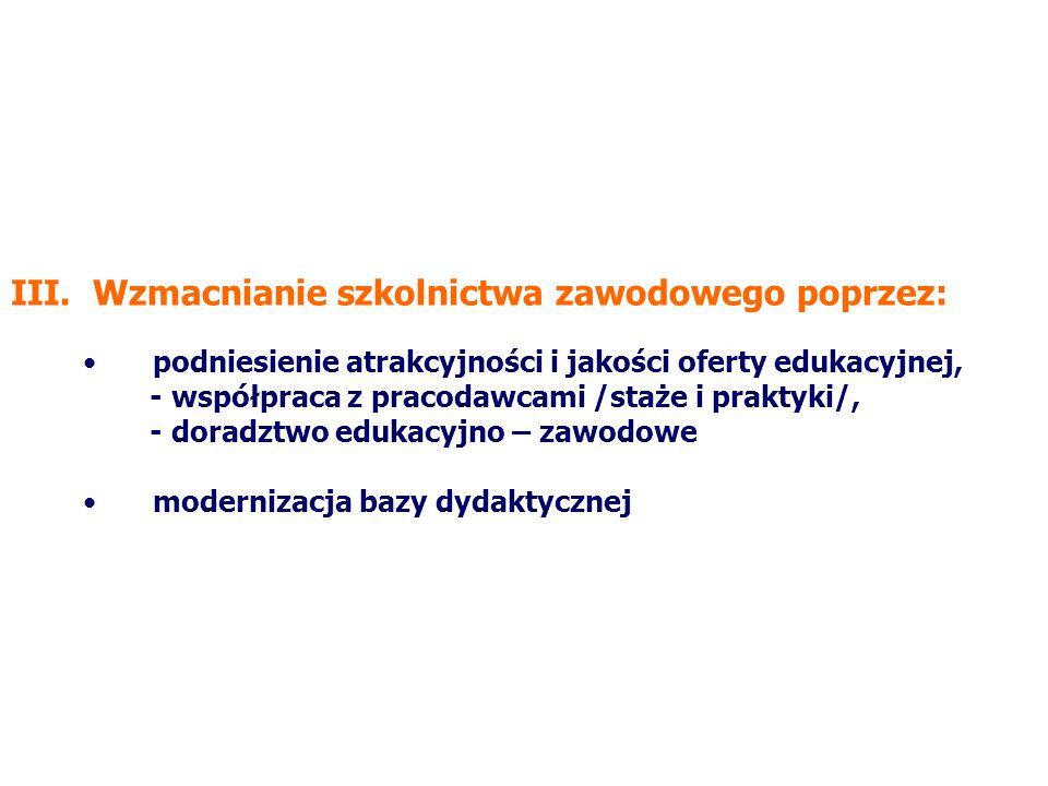 III. Wzmacnianie szkolnictwa zawodowego poprzez: podniesienie atrakcyjności i jakości oferty edukacyjnej, - współpraca z pracodawcami /staże i praktyk