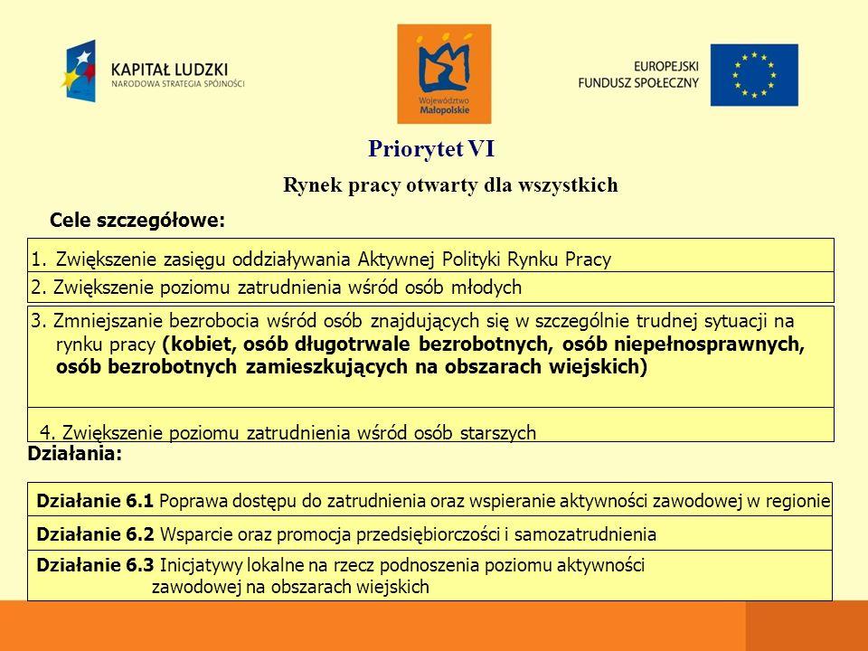 Priorytet VI Rynek pracy otwarty dla wszystkich Cele szczegółowe: 1.