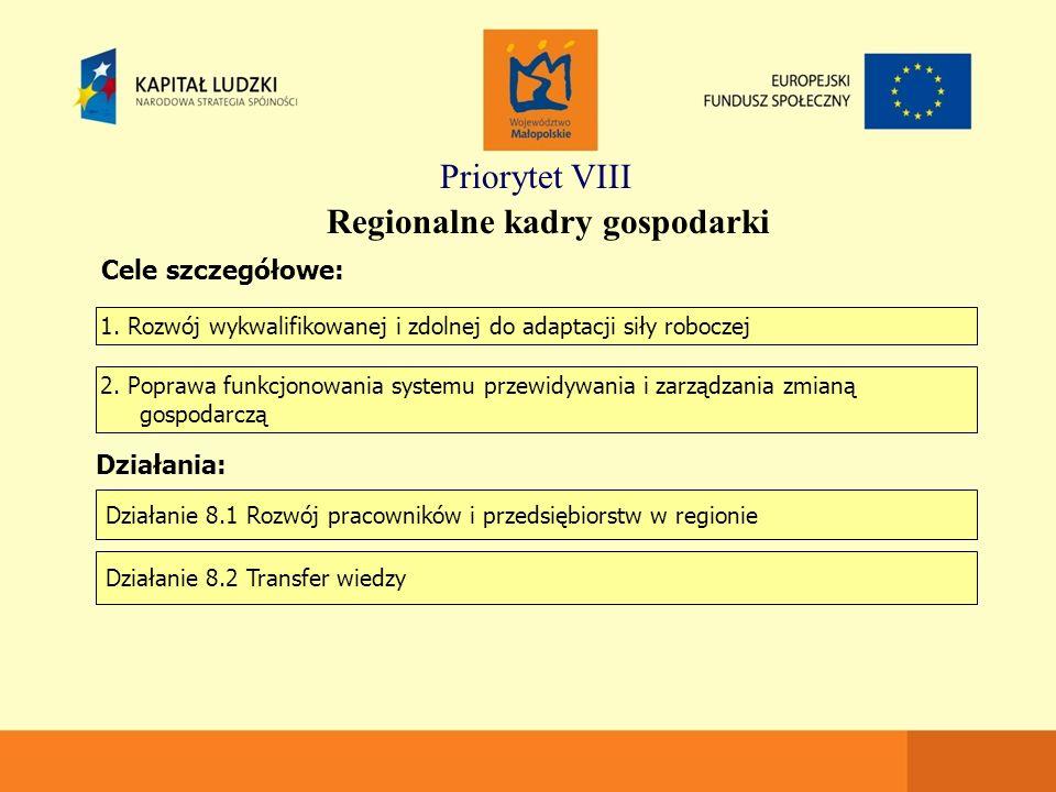 Priorytet VIII Regionalne kadry gospodarki Cele szczegółowe: 1.