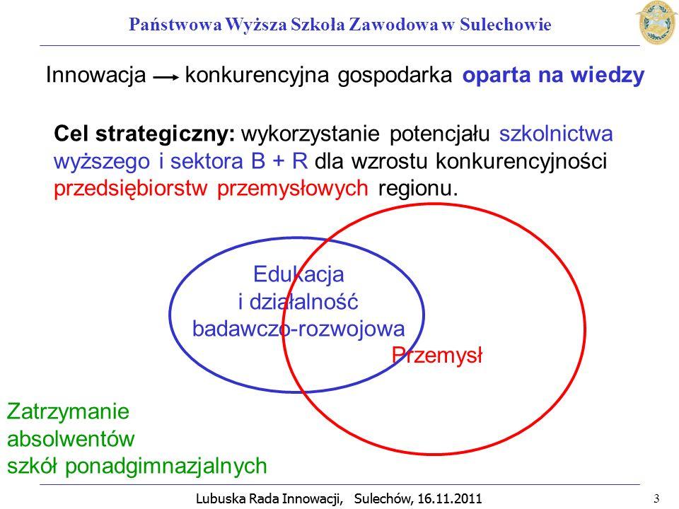 Lubuska Rada Innowacji, Sulechów, 16.11.2011 4 Państwowa Wyższa Szkoła Zawodowa w Sulechowie Innowacje kosztują.