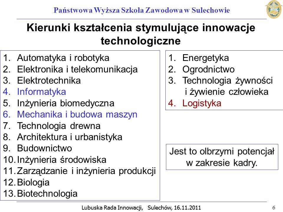 Lubuska Rada Innowacji, Sulechów, 16.11.2011 7 Państwowa Wyższa Szkoła Zawodowa w Sulechowie Tematyka prac doktorskich ukierunkowana na zastosowania w przemyśle.