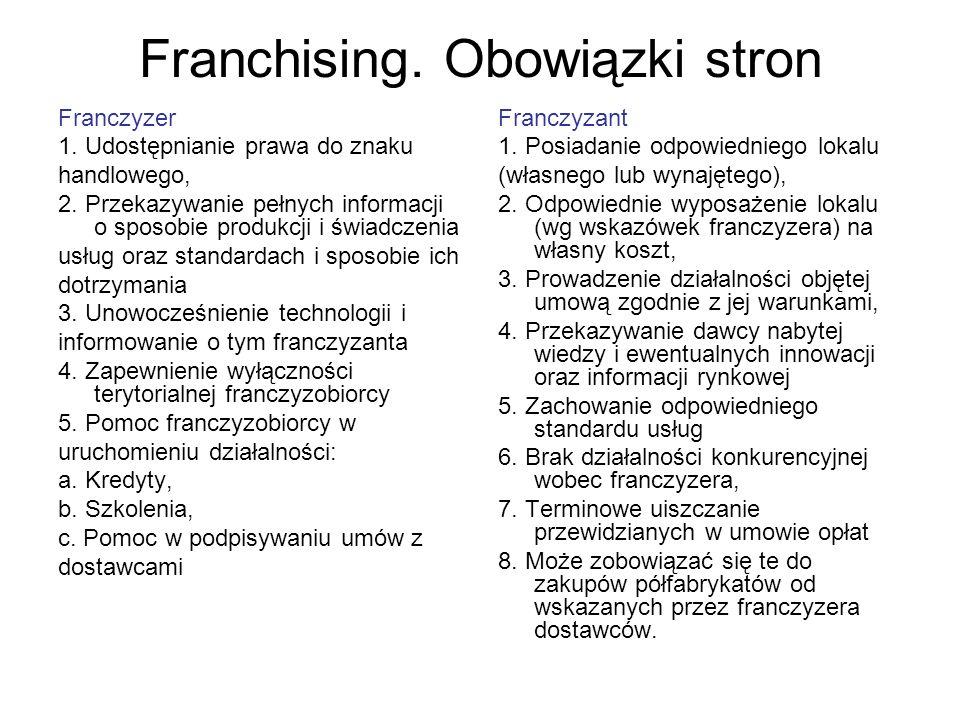 Franchising. Obowiązki stron Franczyzer 1. Udostępnianie prawa do znaku handlowego, 2.