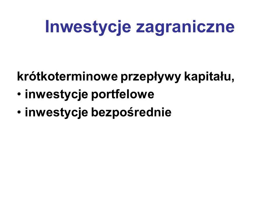 Inwestycje zagraniczne krótkoterminowe przepływy kapitału, inwestycje portfelowe inwestycje bezpośrednie