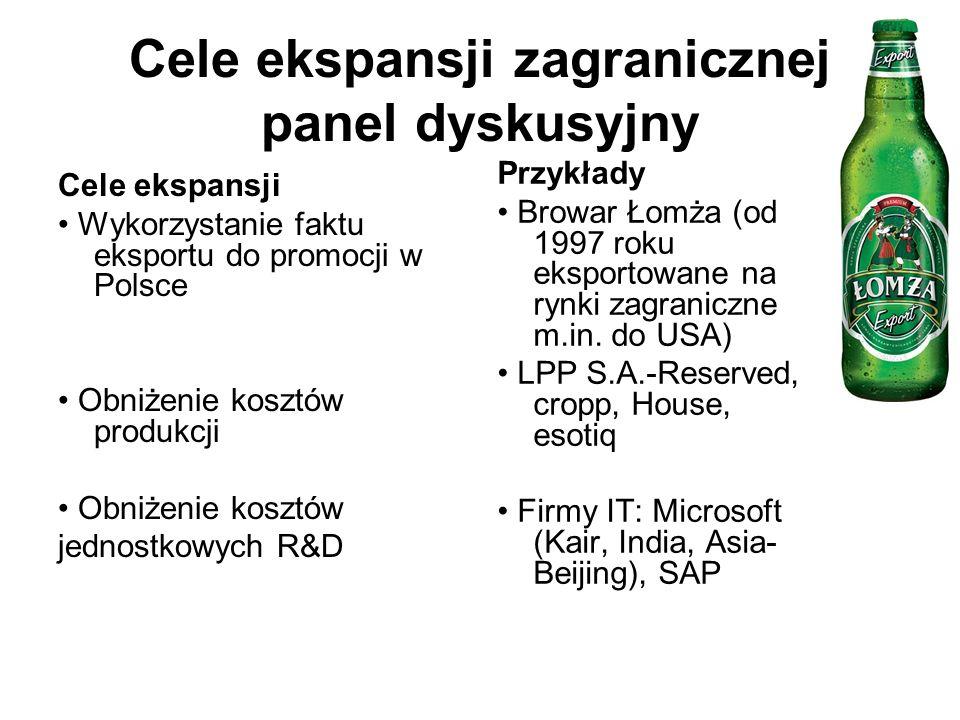 Cele ekspansji zagranicznej panel dyskusyjny Cele ekspansji Wykorzystanie faktu eksportu do promocji w Polsce Obniżenie kosztów produkcji Obniżenie kosztów jednostkowych R&D Przykłady Browar Łomża (od 1997 roku eksportowane na rynki zagraniczne m.in.