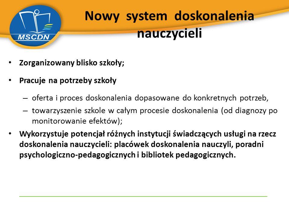 Komponenty projektu Akademia Profesjonalnego Nauczyciela szkoła KKDNJO
