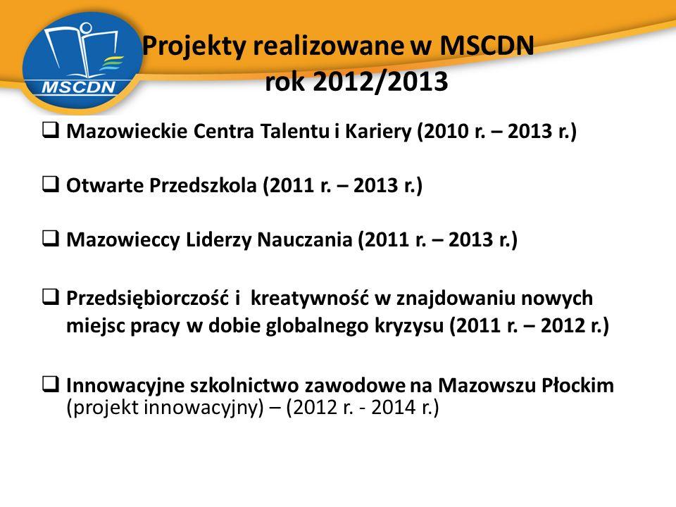 Mazowieckie Centra Talentu i Kariery (2010 r.