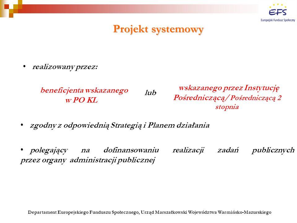 zgodny z odpowiednią Strategią i Planem działania polegający na dofinansowaniu realizacji zadań publicznych przez organy administracji publicznej Proj