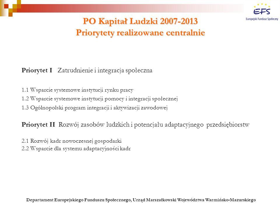 PO Kapitał Ludzki 2007-2013 Priorytety realizowane centralnie Priorytet I Zatrudnienie i integracja społeczna 1.1 Wsparcie systemowe instytucji rynku