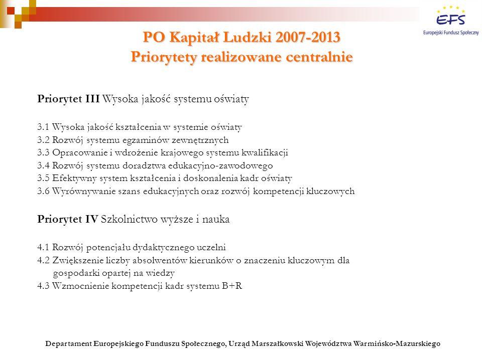 PO Kapitał Ludzki 2007-2013 Priorytety realizowane centralnie Priorytet III Wysoka jakość systemu oświaty 3.1 Wysoka jakość kształcenia w systemie ośw