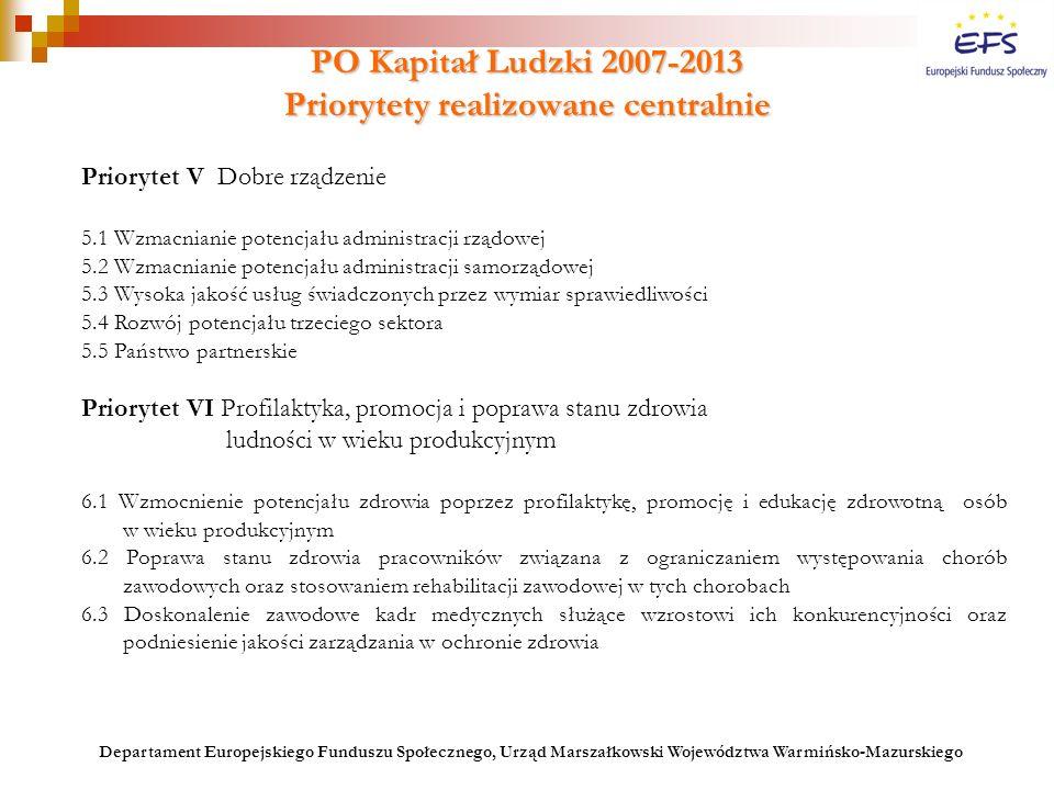 PO Kapitał Ludzki 2007-2013 Priorytety realizowane centralnie Priorytet V Dobre rządzenie 5.1 Wzmacnianie potencjału administracji rządowej 5.2 Wzmacn