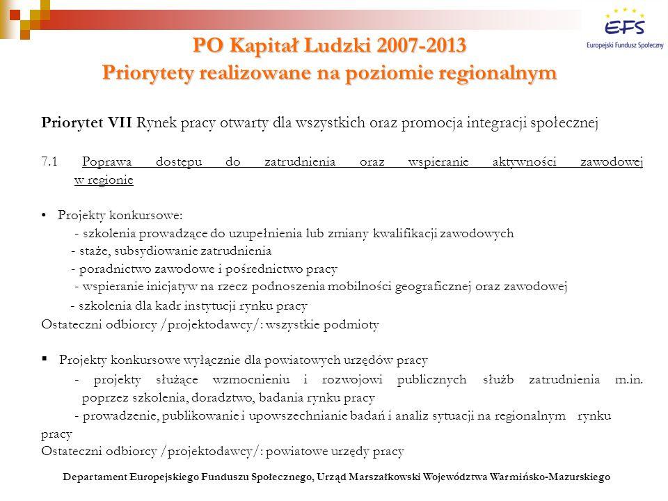 PO Kapitał Ludzki 2007-2013 Priorytety realizowane na poziomie regionalnym Priorytet VII Rynek pracy otwarty dla wszystkich oraz promocja integracji s