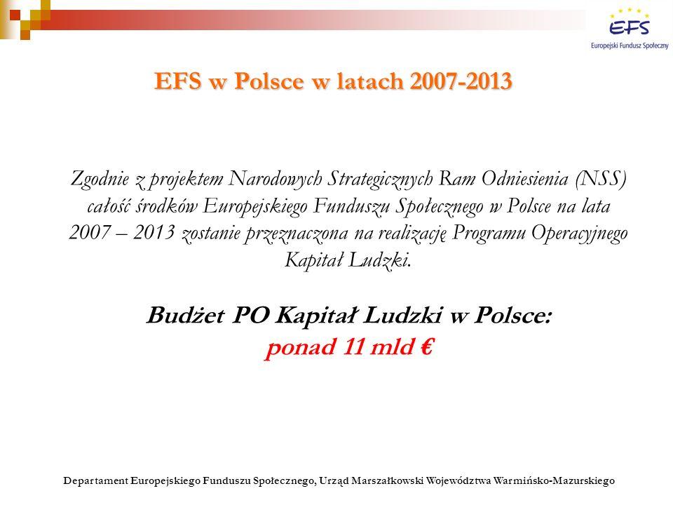 Zgodnie z projektem Narodowych Strategicznych Ram Odniesienia (NSS) całość środków Europejskiego Funduszu Społecznego w Polsce na lata 2007 – 2013 zos