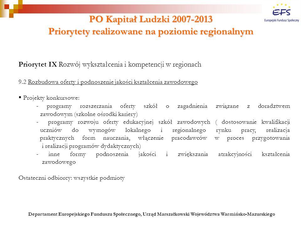 PO Kapitał Ludzki 2007-2013 Priorytety realizowane na poziomie regionalnym Priorytet IX Rozwój wykształcenia i kompetencji w regionach 9.2 Rozbudowa o