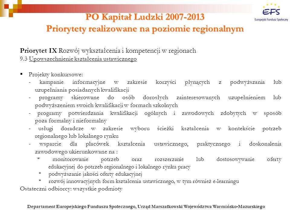 PO Kapitał Ludzki 2007-2013 Priorytety realizowane na poziomie regionalnym Priorytet IX Rozwój wykształcenia i kompetencji w regionach 9.3 Upowszechni
