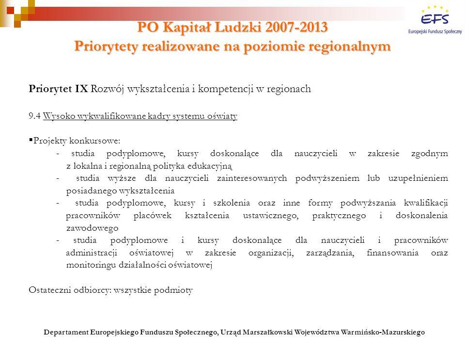 PO Kapitał Ludzki 2007-2013 Priorytety realizowane na poziomie regionalnym Priorytet IX Rozwój wykształcenia i kompetencji w regionach 9.4 Wysoko wykw