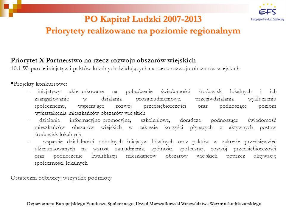 PO Kapitał Ludzki 2007-2013 Priorytety realizowane na poziomie regionalnym Priorytet X Partnerstwo na rzecz rozwoju obszarów wiejskich 10.1 Wsparcie i