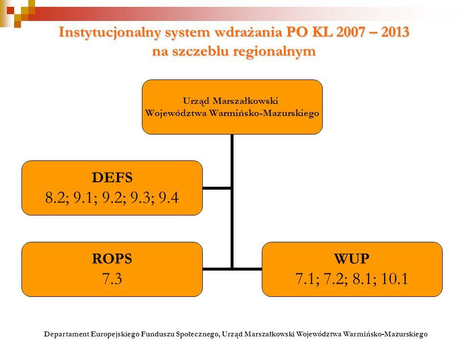 Instytucjonalny system wdrażania PO KL 2007 – 2013 na szczeblu regionalnym Departament Europejskiego Funduszu Społecznego, Urząd Marszałkowski Wojewód