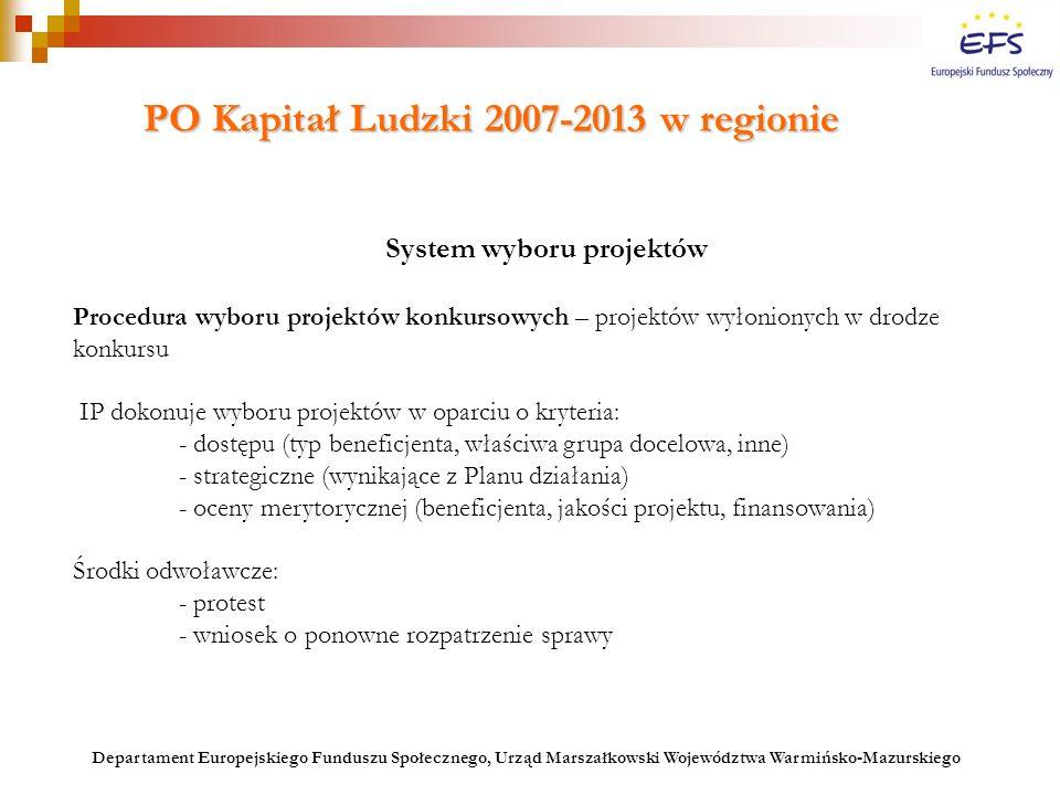 PO Kapitał Ludzki 2007-2013 w regionie System wyboru projektów Procedura wyboru projektów konkursowych – projektów wyłonionych w drodze konkursu IP do