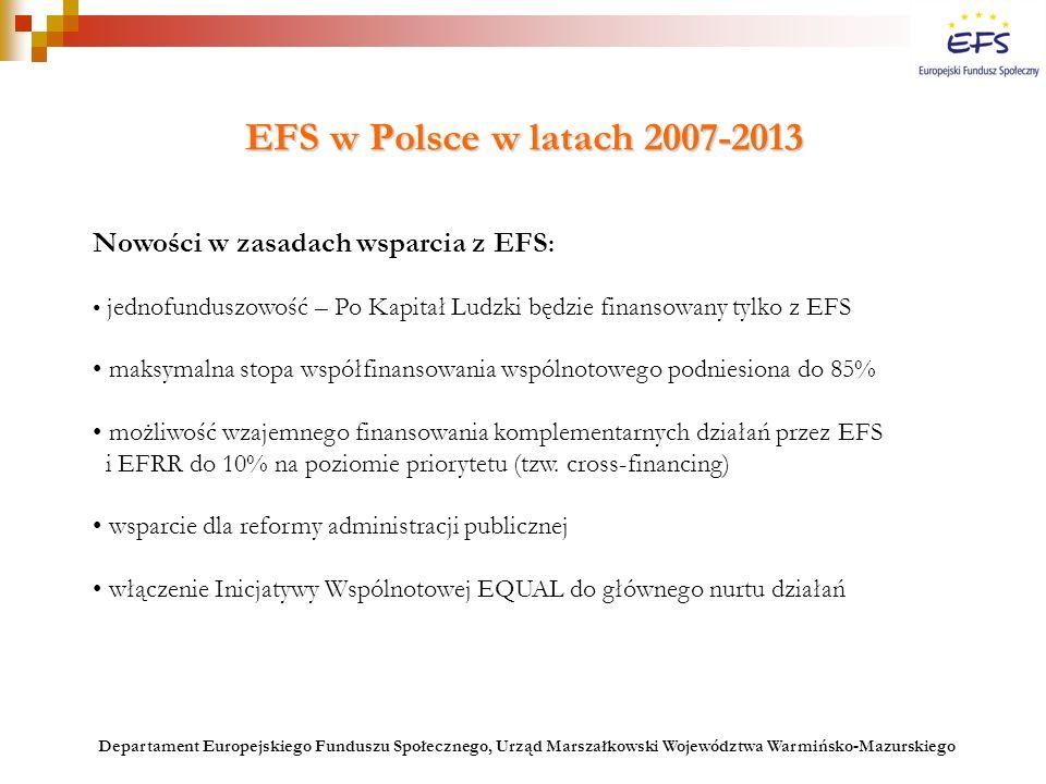 EFS w Polsce w latach 2007-2013 Nowości w zasadach wsparcia z EFS : jednofunduszowość – Po Kapitał Ludzki będzie finansowany tylko z EFS maksymalna st
