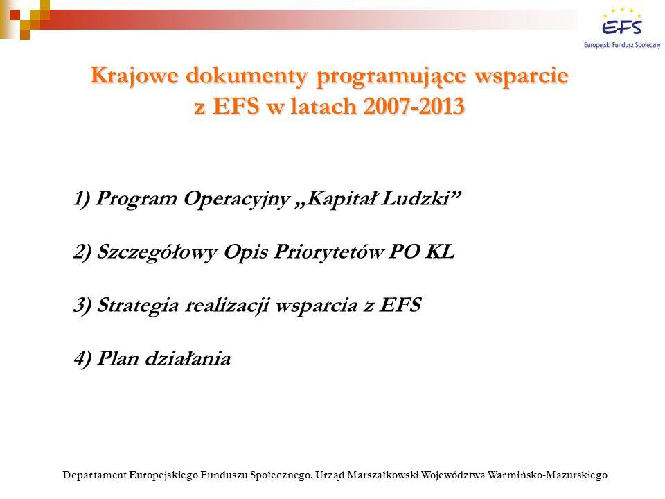 Program Operacyjny Kapitał Ludzki 2007-2013 PO Kapitał Ludzki składa się z 11 priorytetów realizowanych równolegle: na poziomie centralnym – 40% środków budżetu PO KL będzie wdrażanych sektorowo przez odpowiednie resorty na poziomie regionalnym – 60% środków budżetu PO KL będzie przeznaczonych na wsparcie realizowane przez regiony Departament Europejskiego Funduszu Społecznego, Urząd Marszałkowski Województwa Warmińsko-Mazurskiego