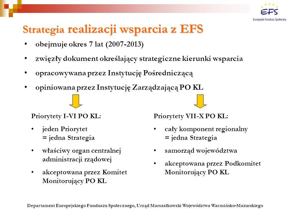 PO Kapitał Ludzki 2007-2013 w regionie PO Kapitał Ludzki 2007-2013 w regionie Komponent regionalny z alokacją środków na poszczególne działania: Priorytet IX Rozwój wykształcenia i kompetencji w regionach 9.1 Wyrównywanie szans edukacyjnych – 37,7 mln € 9.2 Rozbudowa oferty i podnoszenie jakości kształcenia zawodowego – 2,4 mln € 9.3 Upowszechnienie kształcenia ustawicznego – 4,1 mln € 9.4 Wysoko wykwalifikowane kadry systemu oświaty – 4,2 mln € Priorytet IX Departament Europejskiego Funduszu Społecznego, Urząd Marszałkowski Województwa Warmińsko-Mazurskiego