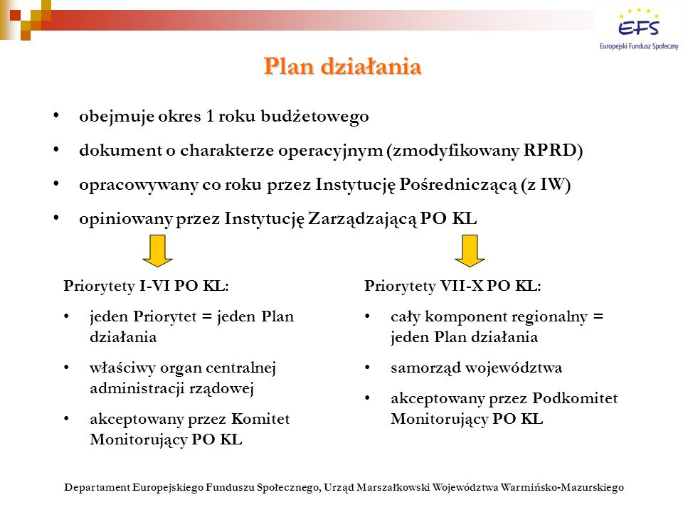 obejmuje okres 1 roku budżetowego dokument o charakterze operacyjnym (zmodyfikowany RPRD) opracowywany co roku przez Instytucję Pośredniczącą (z IW) o