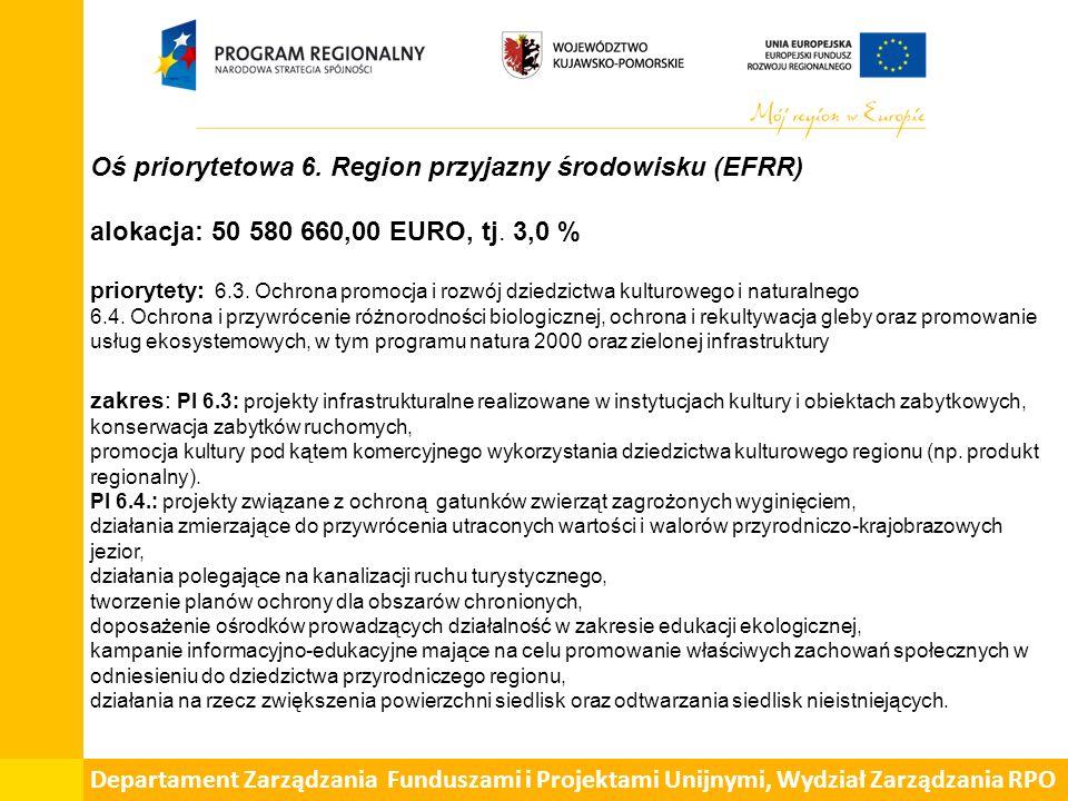Oś priorytetowa 6. Region przyjazny środowisku (EFRR) alokacja: 50 580 660,00 EURO, tj.