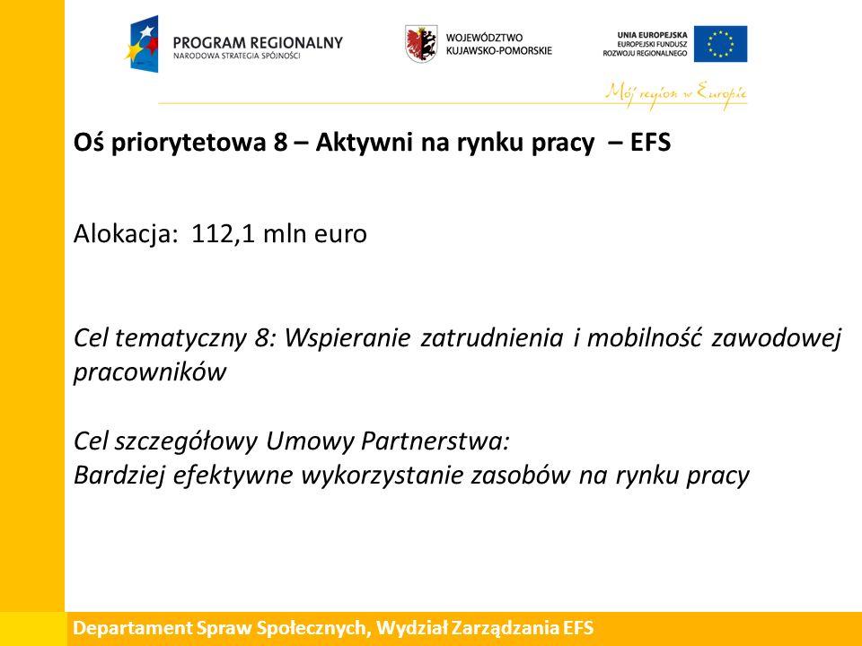 Departament Spraw Społecznych, Wydział Zarządzania EFS Oś priorytetowa 8 – Aktywni na rynku pracy – EFS Alokacja: 112,1 mln euro Cel tematyczny 8: Wspieranie zatrudnienia i mobilność zawodowej pracowników Cel szczegółowy Umowy Partnerstwa: Bardziej efektywne wykorzystanie zasobów na rynku pracy