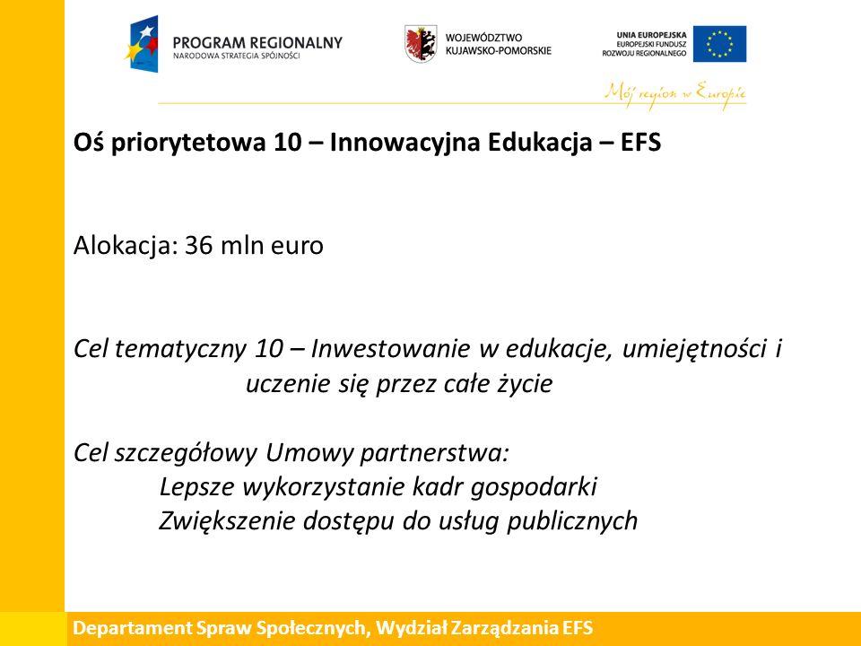 Departament Spraw Społecznych, Wydział Zarządzania EFS Oś priorytetowa 10 – Innowacyjna Edukacja – EFS Alokacja: 36 mln euro Cel tematyczny 10 – Inwestowanie w edukacje, umiejętności i uczenie się przez całe życie Cel szczegółowy Umowy partnerstwa: Lepsze wykorzystanie kadr gospodarki Zwiększenie dostępu do usług publicznych