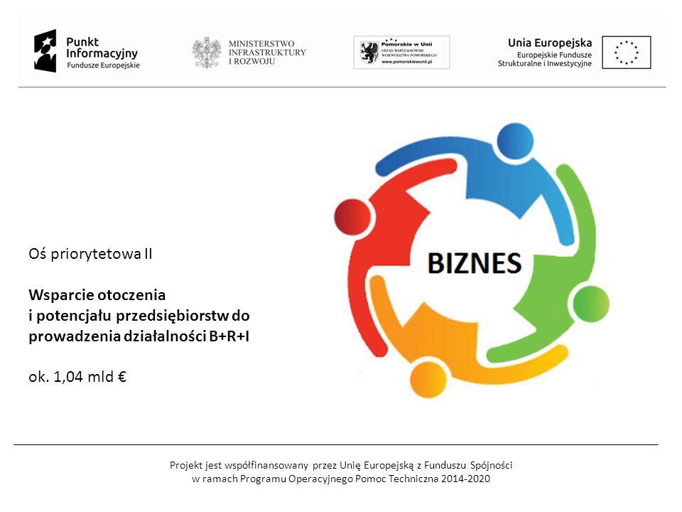 Projekt jest współfinansowany przez Unię Europejską z Funduszu Spójności w ramach Programu Operacyjnego Pomoc Techniczna 2014-2020 Oś priorytetowa II Wsparcie otoczenia i potencjału przedsiębiorstw do prowadzenia działalności B+R+I ok.
