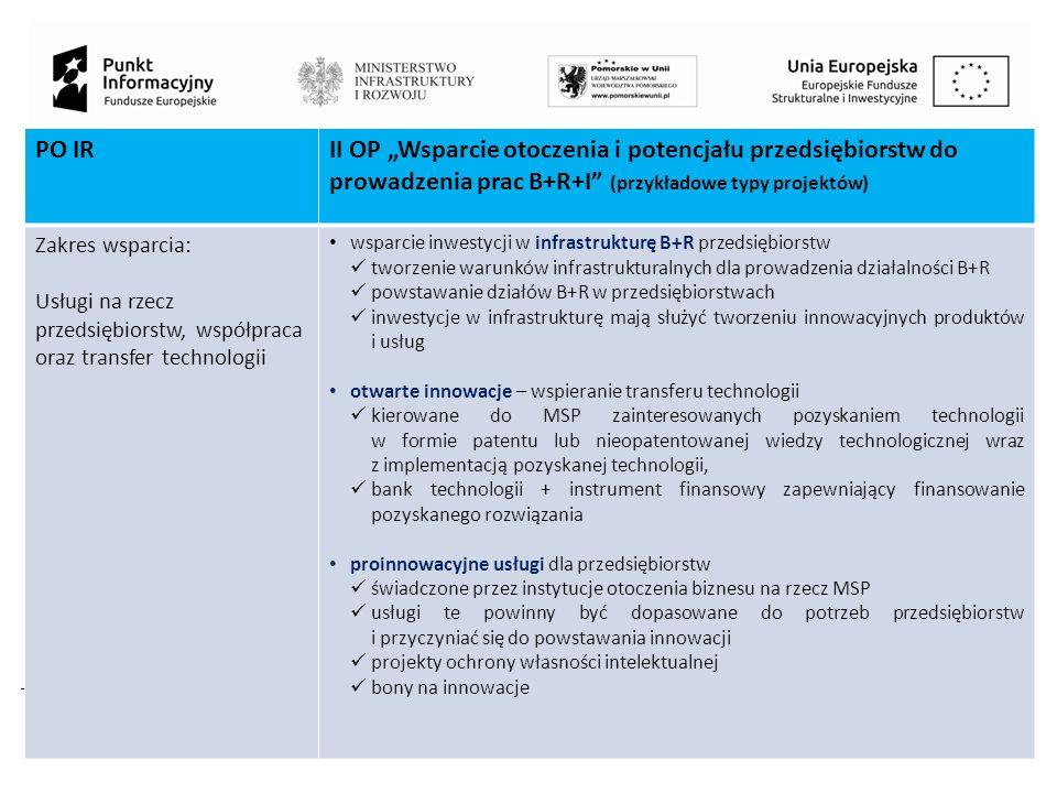 """Projekt jest współfinansowany przez Unię Europejską z Funduszu Spójności w ramach Programu Operacyjnego Pomoc Techniczna 2014-2020 PO IRII OP """"Wsparcie otoczenia i potencjału przedsiębiorstw do prowadzenia prac B+R+I (przykładowe typy projektów) Zakres wsparcia: Usługi na rzecz przedsiębiorstw, współpraca oraz transfer technologii wsparcie inwestycji w infrastrukturę B+R przedsiębiorstw tworzenie warunków infrastrukturalnych dla prowadzenia działalności B+R powstawanie działów B+R w przedsiębiorstwach inwestycje w infrastrukturę mają służyć tworzeniu innowacyjnych produktów i usług otwarte innowacje – wspieranie transferu technologii kierowane do MSP zainteresowanych pozyskaniem technologii w formie patentu lub nieopatentowanej wiedzy technologicznej wraz z implementacją pozyskanej technologii, bank technologii + instrument finansowy zapewniający finansowanie pozyskanego rozwiązania proinnowacyjne usługi dla przedsiębiorstw świadczone przez instytucje otoczenia biznesu na rzecz MSP usługi te powinny być dopasowane do potrzeb przedsiębiorstw i przyczyniać się do powstawania innowacji projekty ochrony własności intelektualnej bony na innowacje"""